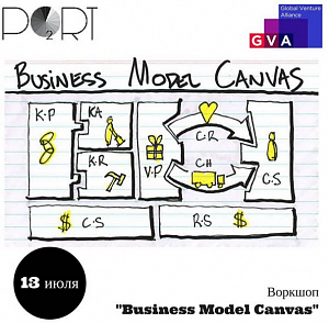 Воркшоп «Business Model Canvas»